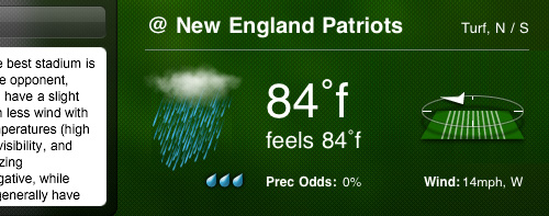 BB_NFL_detail_weather.jpg
