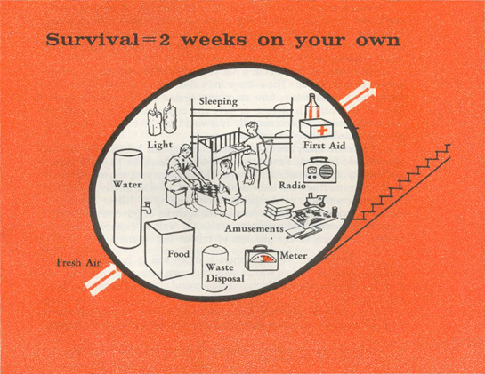 illustration: Survival = 2 Weeks on Your Own