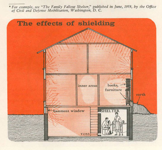 illustration: The Effects of Shielding