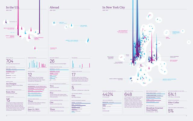 feltron_2010-11_annual_report.jpg