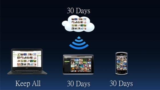 keynote_AcerCloud.jpg