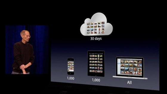 keynote_iCloud.jpg